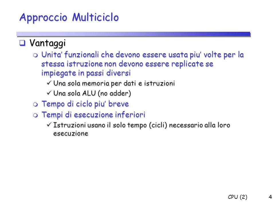 Approccio Multiciclo Vantaggi