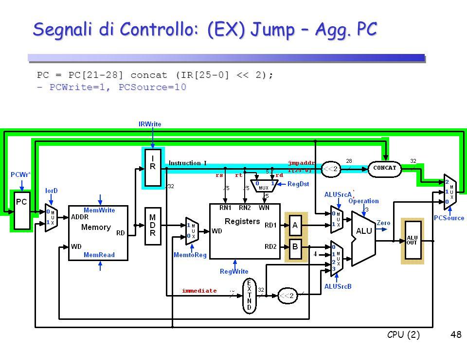 Segnali di Controllo: (EX) Jump – Agg. PC