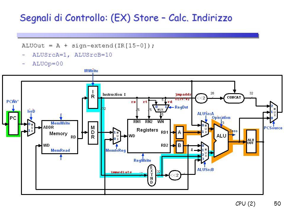Segnali di Controllo: (EX) Store – Calc. Indirizzo