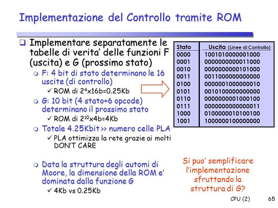 Implementazione del Controllo tramite ROM