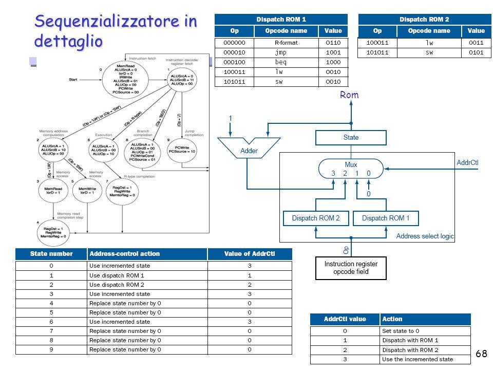 Sequenzializzatore in dettaglio
