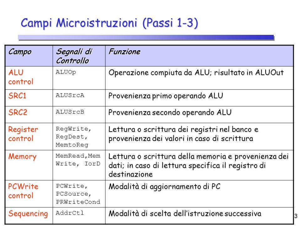 Campi Microistruzioni (Passi 1-3)
