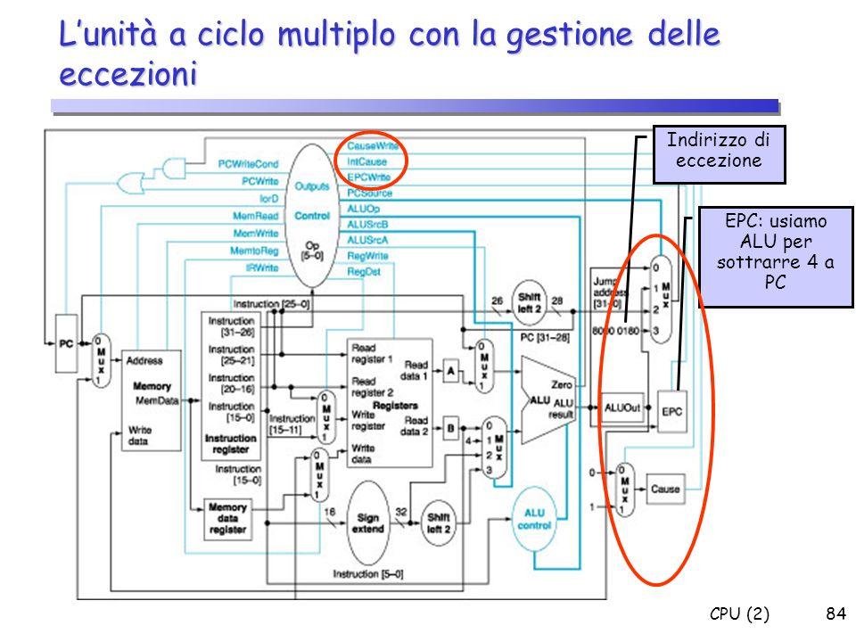 L'unità a ciclo multiplo con la gestione delle eccezioni