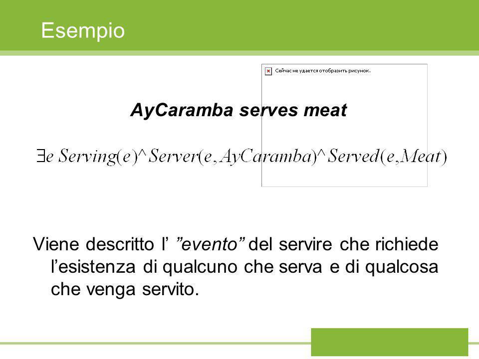 Esempio AyCaramba serves meat