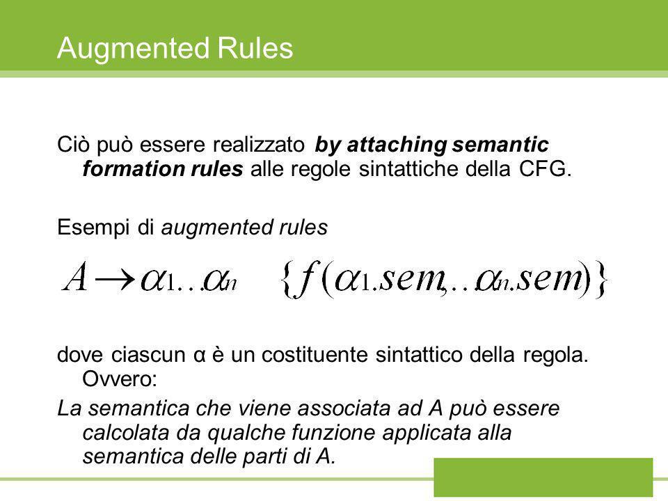 Augmented Rules Ciò può essere realizzato by attaching semantic formation rules alle regole sintattiche della CFG.