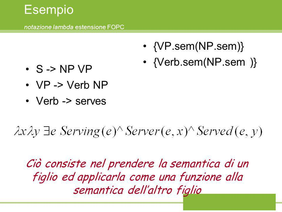 Esempio notazione lambda estensione FOPC
