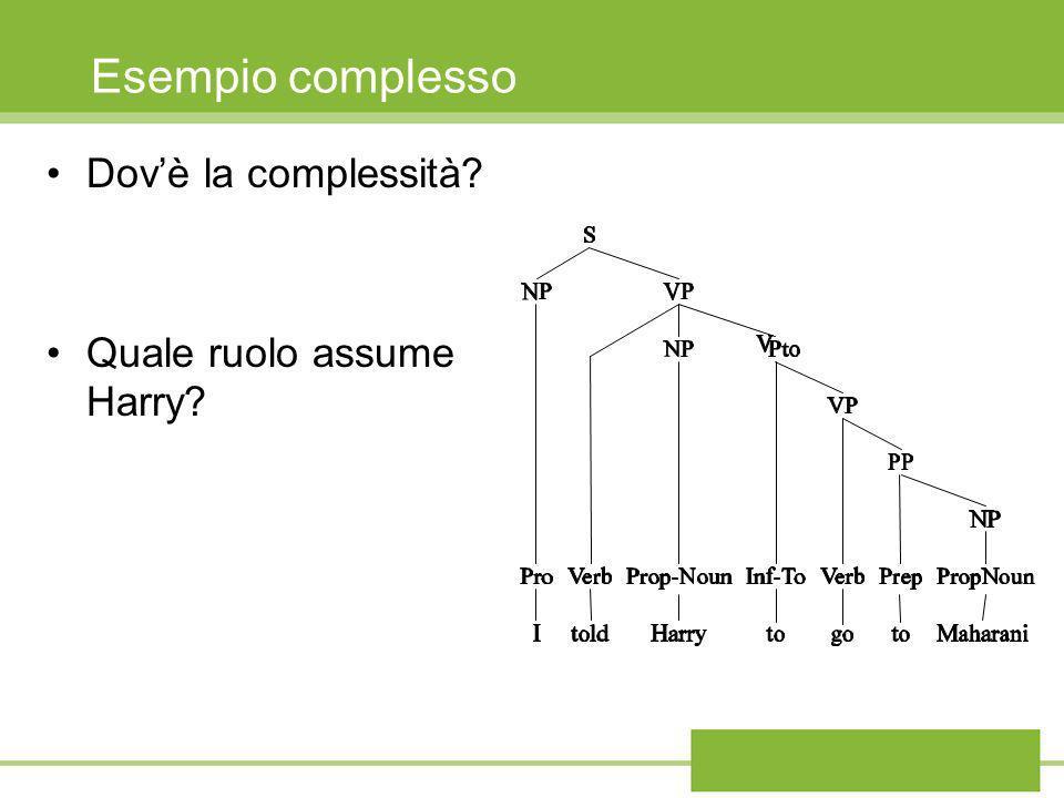 Esempio complesso Dov'è la complessità Quale ruolo assume Harry 39