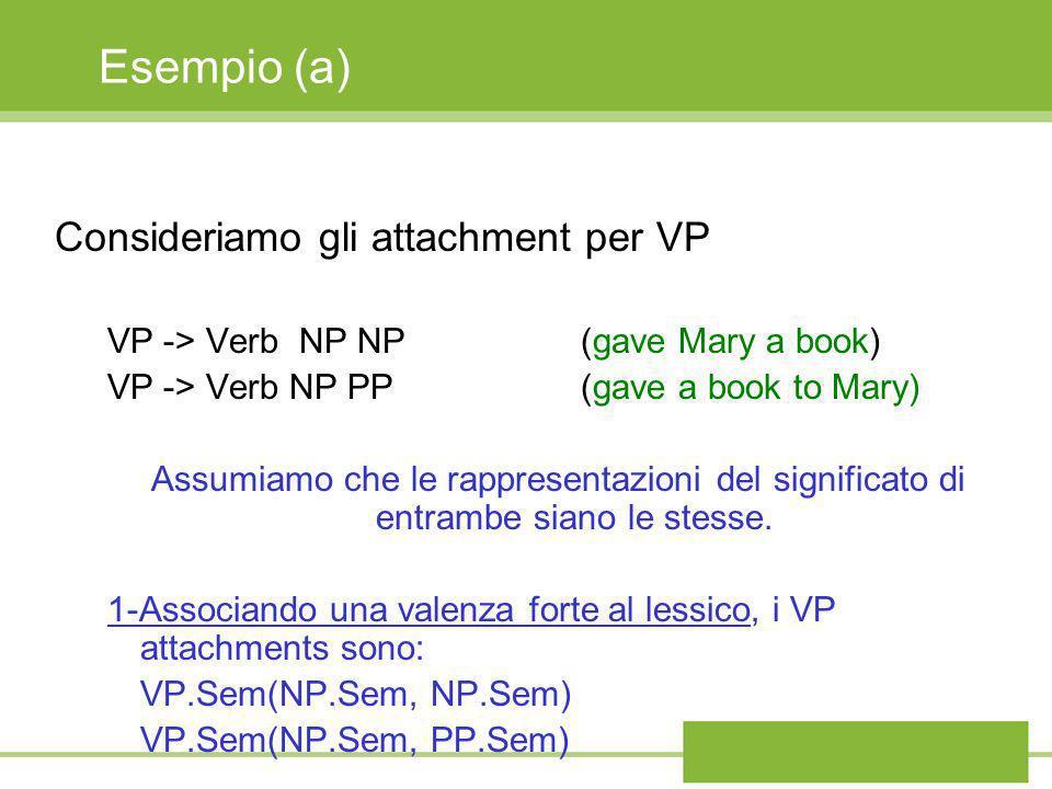 Esempio (a) Consideriamo gli attachment per VP