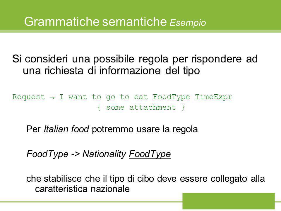 Grammatiche semantiche Esempio