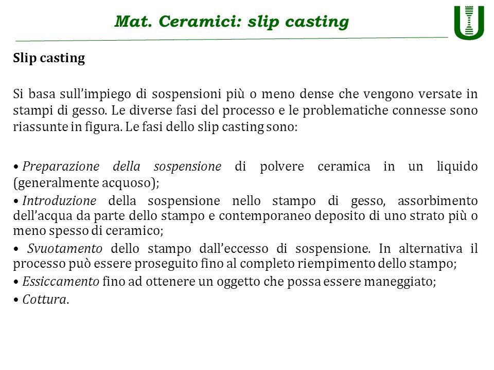 Mat. Ceramici: slip casting