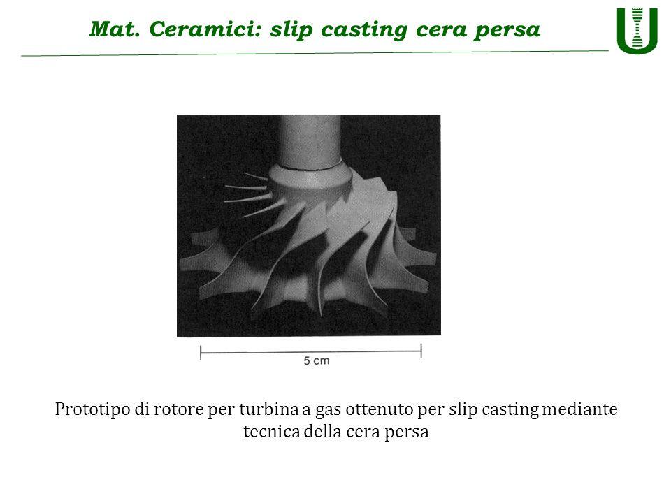Mat. Ceramici: slip casting cera persa