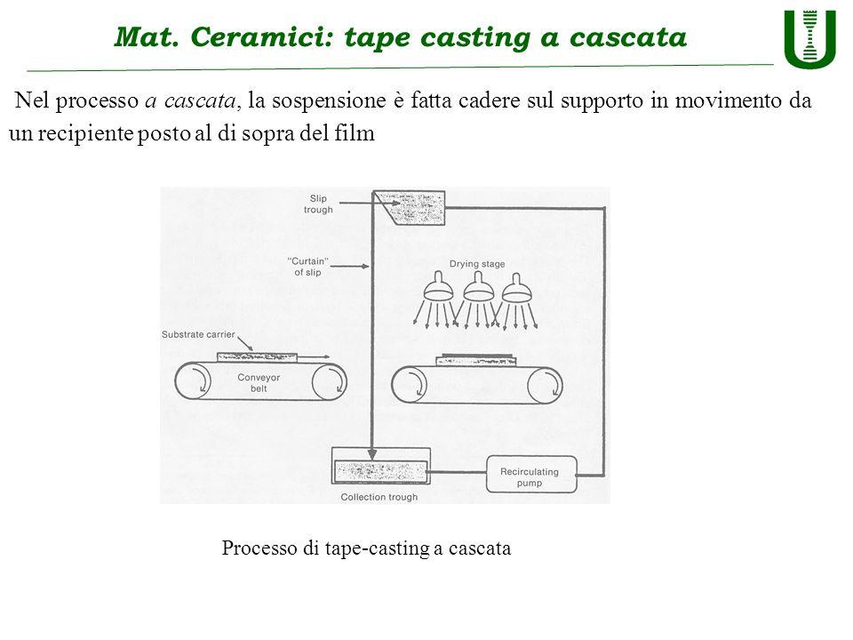 Mat. Ceramici: tape casting a cascata
