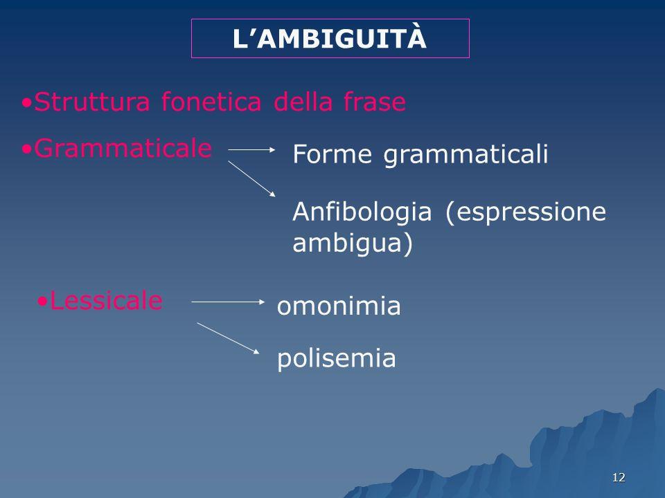 L'AMBIGUITÀ Struttura fonetica della frase. Grammaticale. Forme grammaticali. Anfibologia (espressione ambigua)