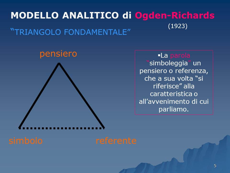 MODELLO ANALITICO di Ogden-Richards