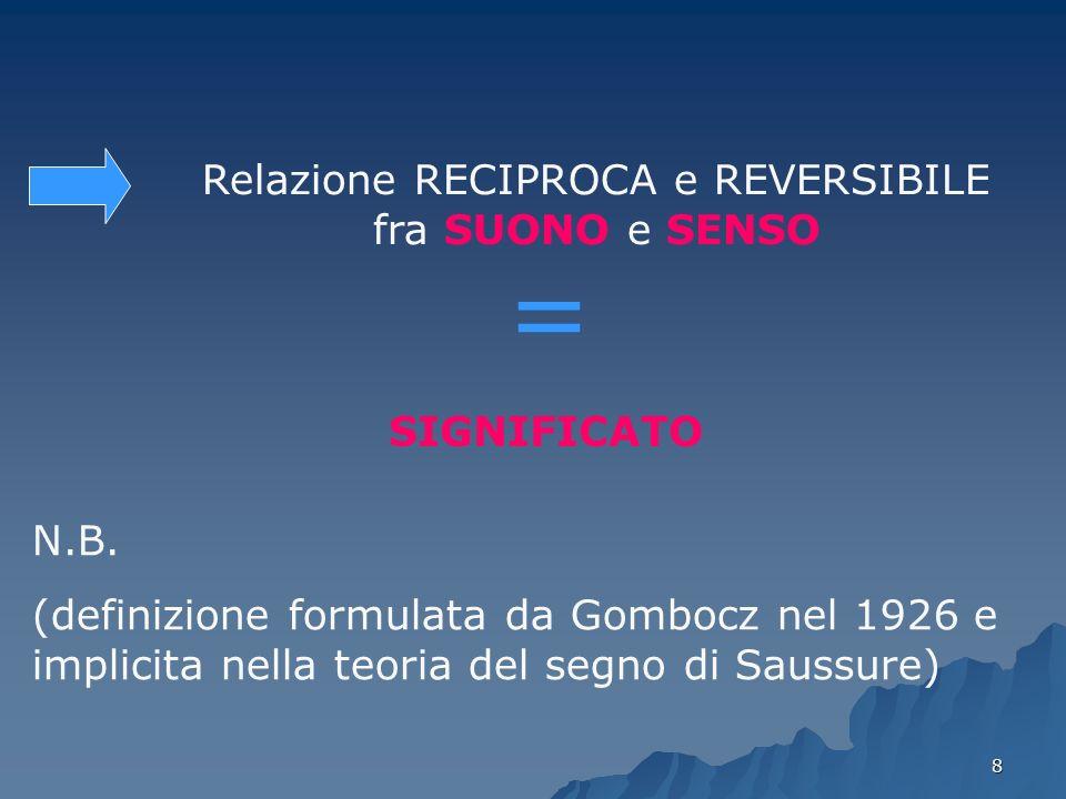 Relazione RECIPROCA e REVERSIBILE fra SUONO e SENSO