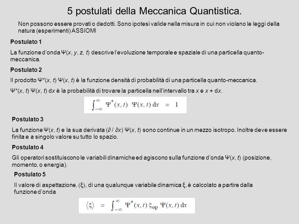 5 postulati della Meccanica Quantistica.