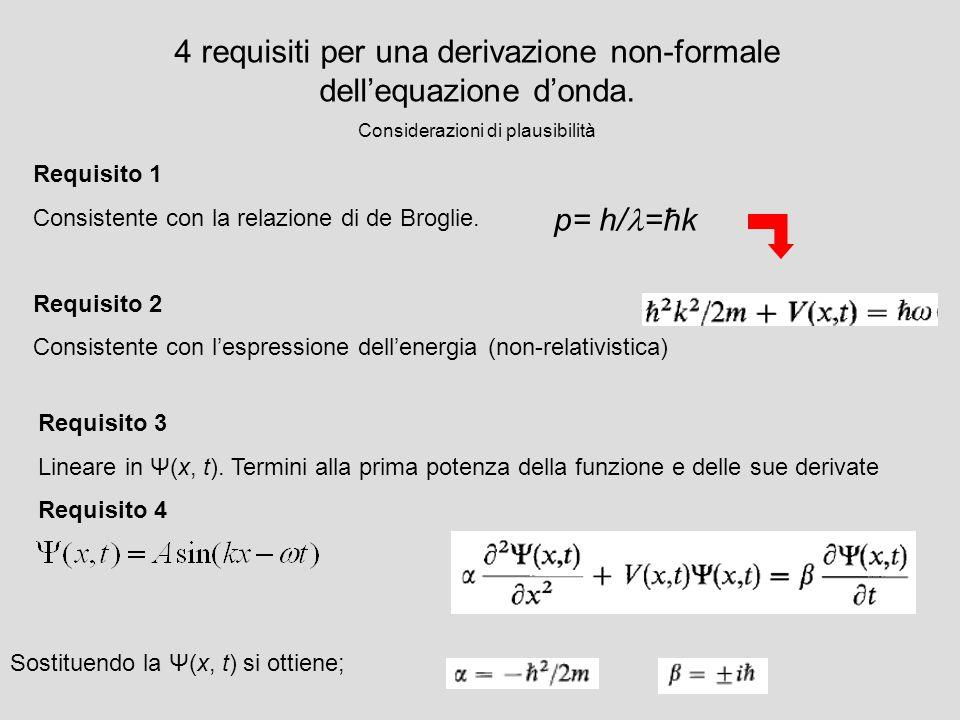 4 requisiti per una derivazione non-formale dell'equazione d'onda.