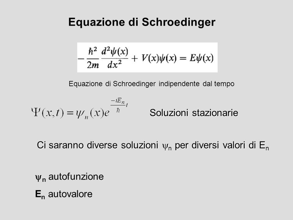 Equazione di Schroedinger