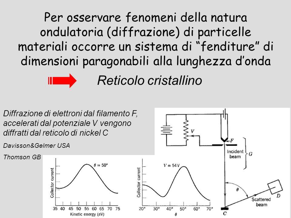 Per osservare fenomeni della natura ondulatoria (diffrazione) di particelle materiali occorre un sistema di fenditure di dimensioni paragonabili alla lunghezza d'onda