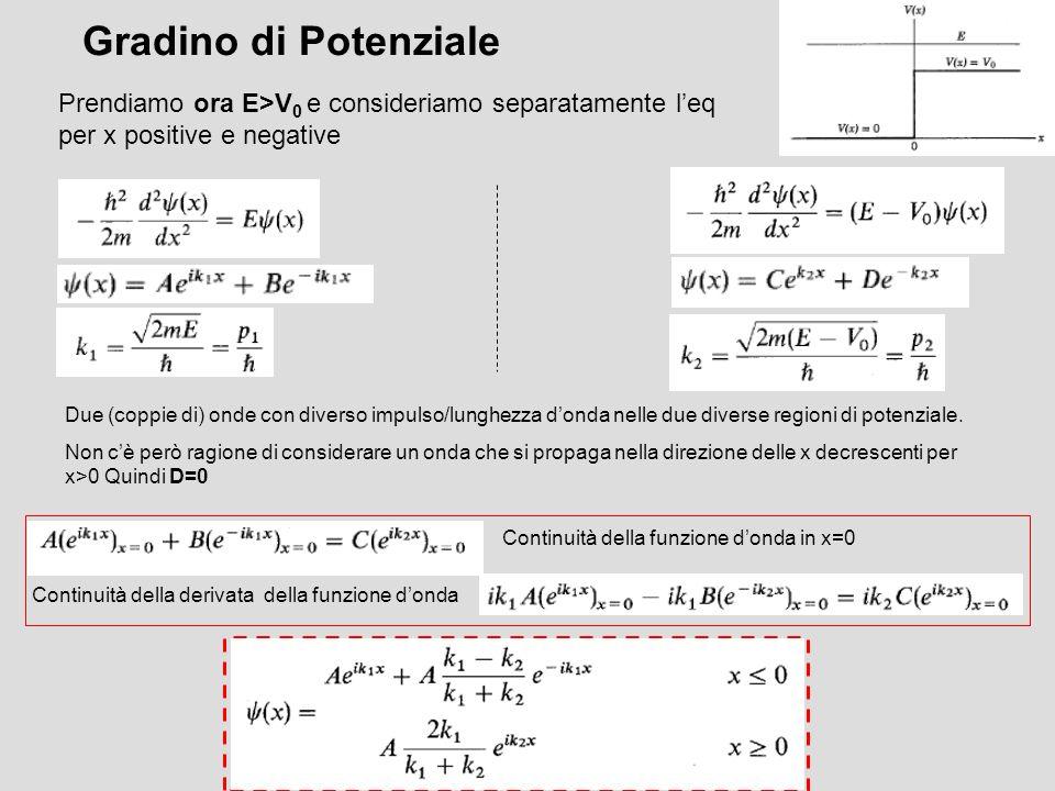 Gradino di Potenziale Prendiamo ora E>V0 e consideriamo separatamente l'eq per x positive e negative.
