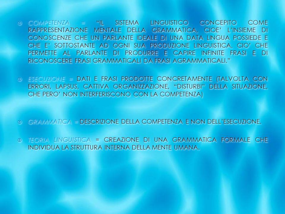 COMPETENZA = IL SISTEMA LINGUISTICO CONCEPITO COME RAPPRESENTAZIONE MENTALE DELLA GRAMMATICA, CIOE' L'INSIEME DI CONOSCENZE CHE UN PARLANTE IDEALE DI UNA DATA LINGUA POSSIEDE E CHE E' SOTTOSTANTE AD OGNI SUA PRODUZIONE LINGUISTICA. CIO' CHE PERMETTE AL PARLANTE DI PRODURRE E CAPIRE INFINITE FRASI E DI RICONOSCERE FRASI GRAMMATICALI DA FRASI AGRAMMATICALI.
