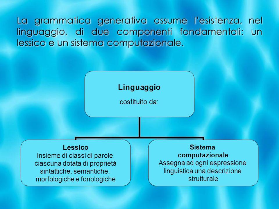 La grammatica generativa assume l'esistenza, nel linguaggio, di due componenti fondamentali: un lessico e un sistema computazionale.