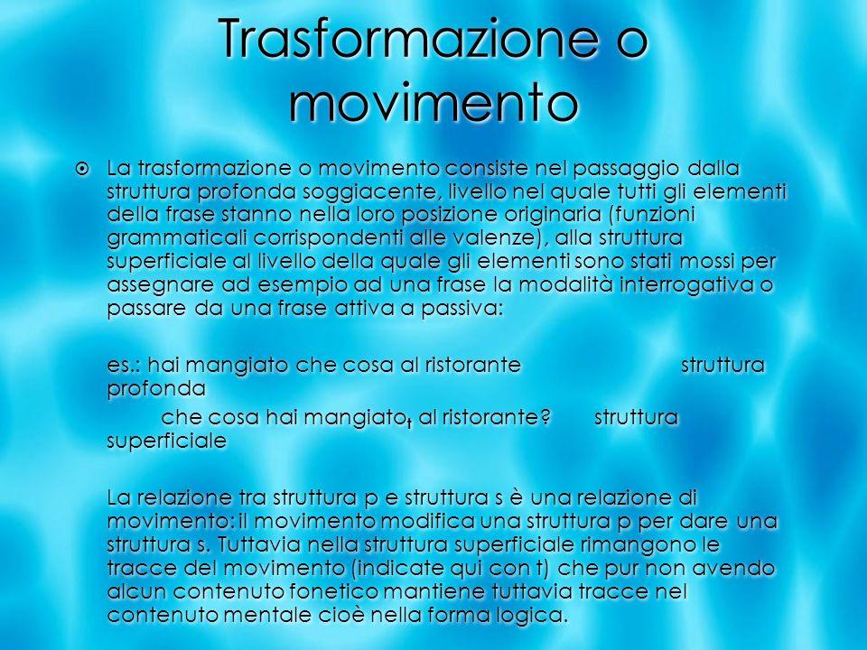 Trasformazione o movimento