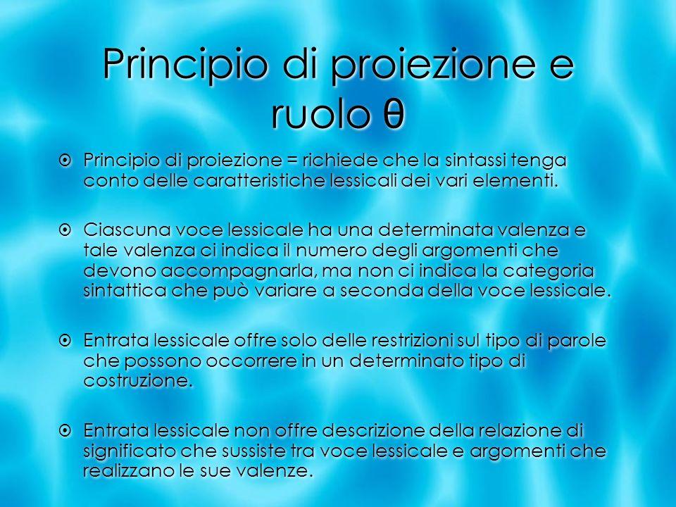Principio di proiezione e ruolo θ