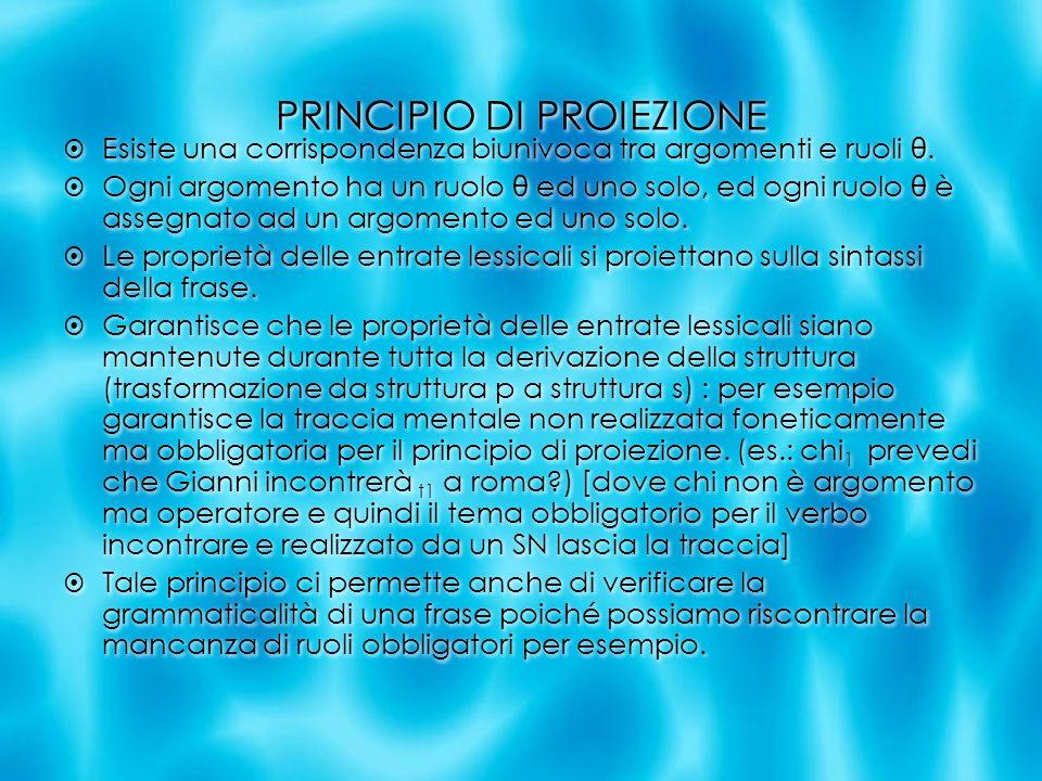 PRINCIPIO DI PROIEZIONE