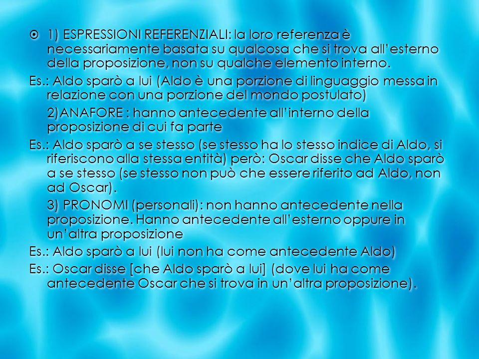 1) ESPRESSIONI REFERENZIALI: la loro referenza è necessariamente basata su qualcosa che si trova all'esterno della proposizione, non su qualche elemento interno.