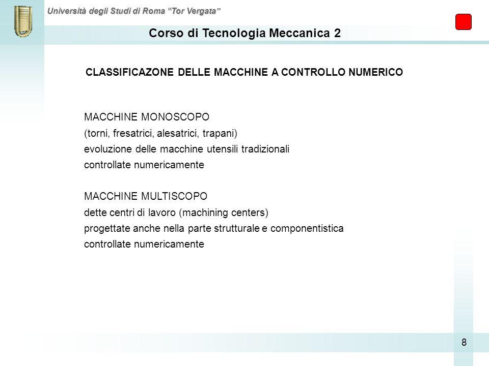 CLASSIFICAZONE DELLE MACCHINE A CONTROLLO NUMERICO