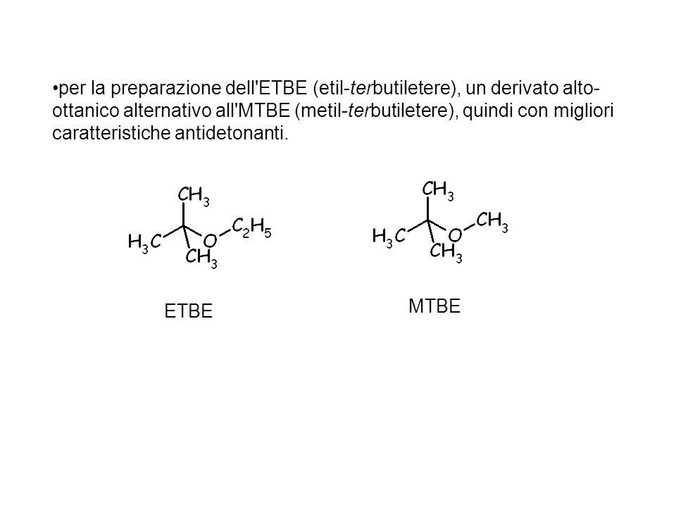 per la preparazione dell ETBE (etil-terbutiletere), un derivato alto-ottanico alternativo all MTBE (metil-terbutiletere), quindi con migliori caratteristiche antidetonanti.