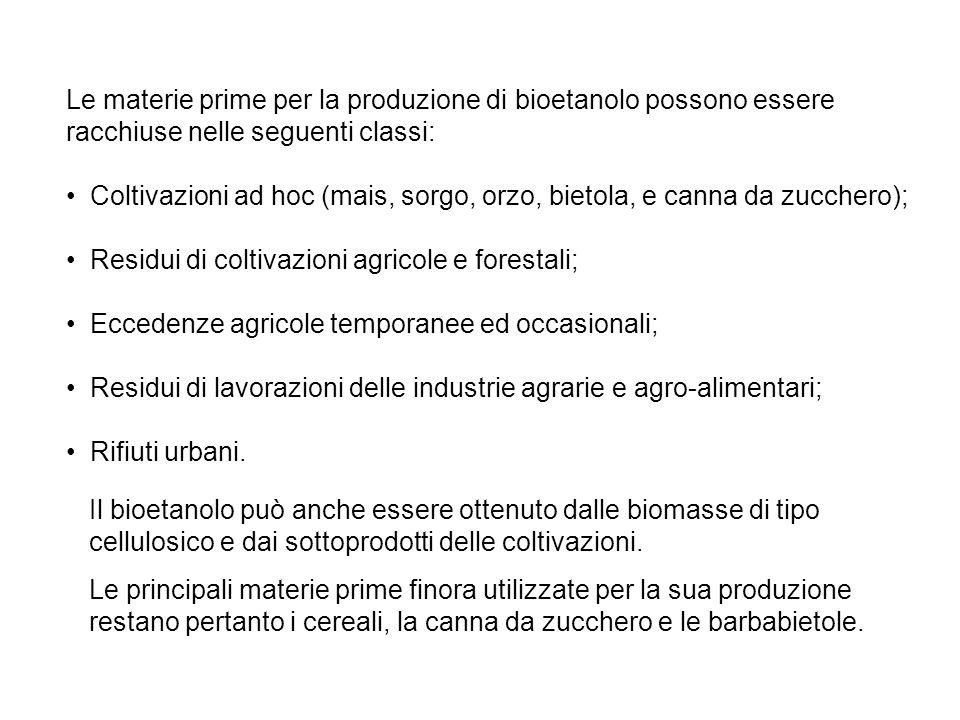 Le materie prime per la produzione di bioetanolo possono essere racchiuse nelle seguenti classi: