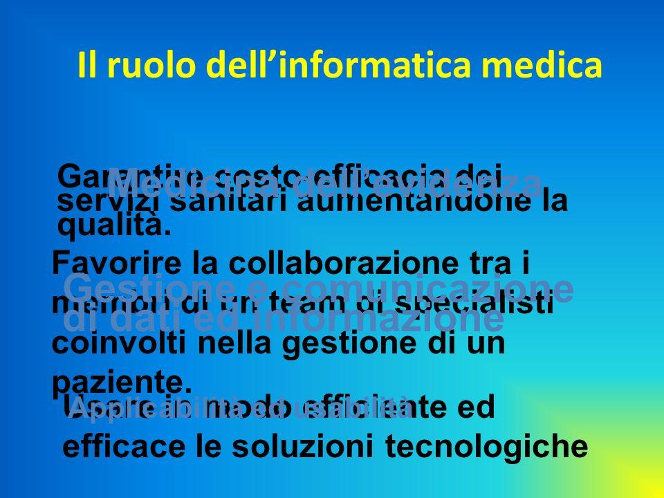 Il ruolo dell'informatica medica