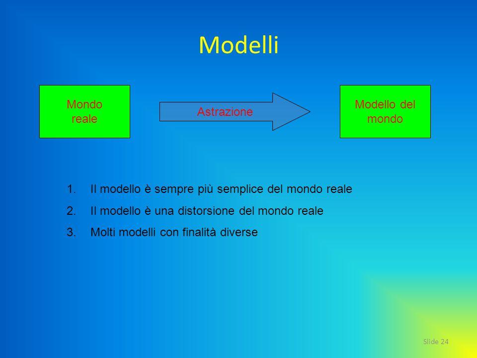 Modelli Mondo reale Modello del mondo Astrazione