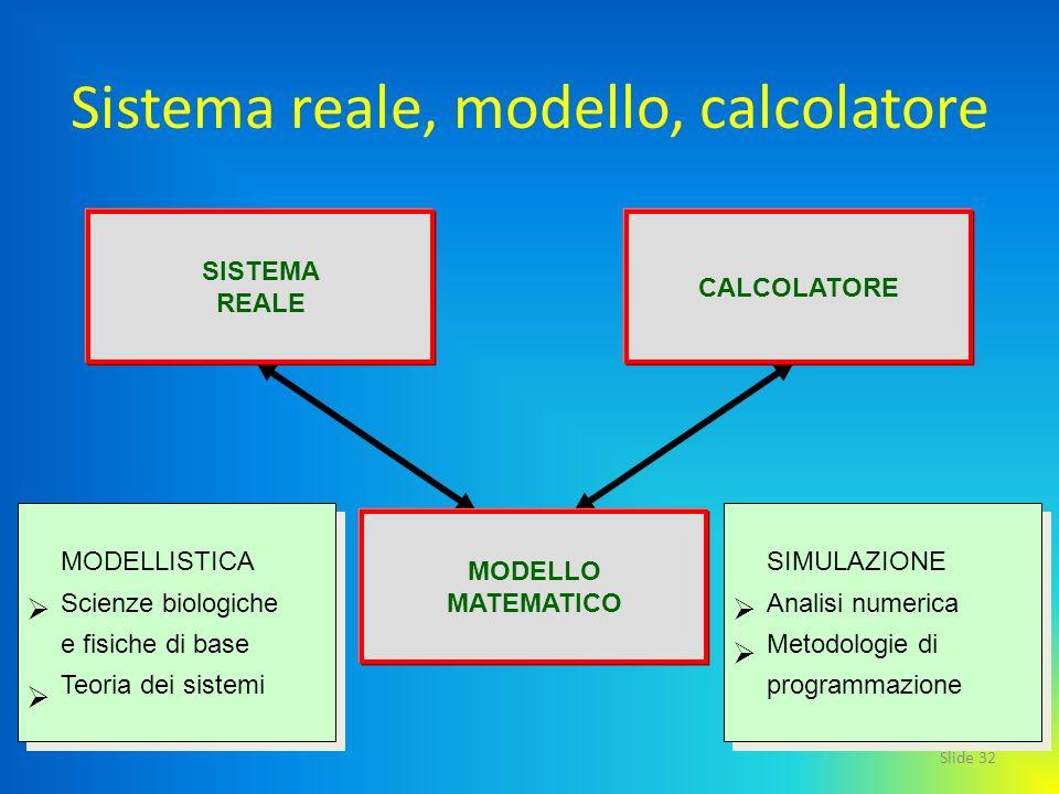 Sistema reale, modello, calcolatore