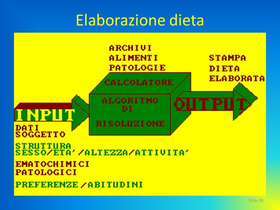 Elaborazione dieta