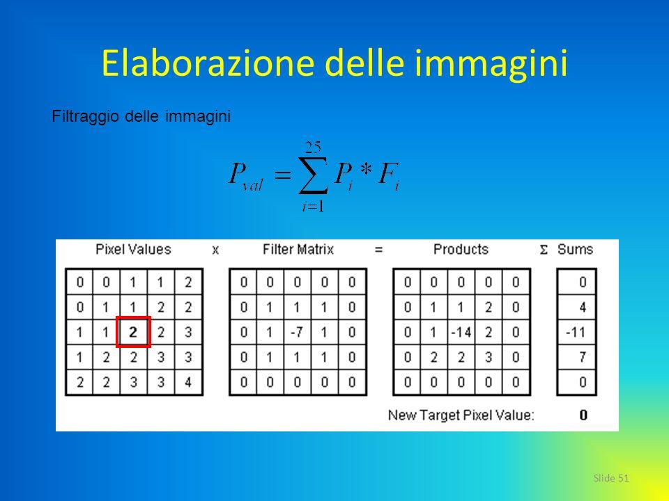 Elaborazione delle immagini
