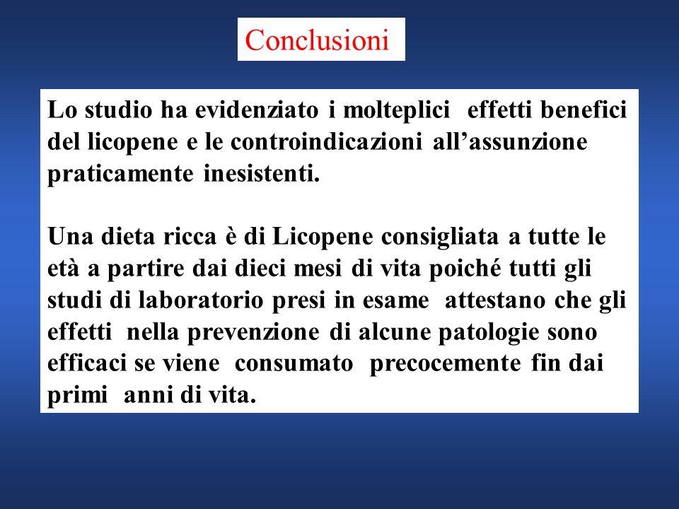 Conclusioni Lo studio ha evidenziato i molteplici effetti benefici del licopene e le controindicazioni all'assunzione praticamente inesistenti.