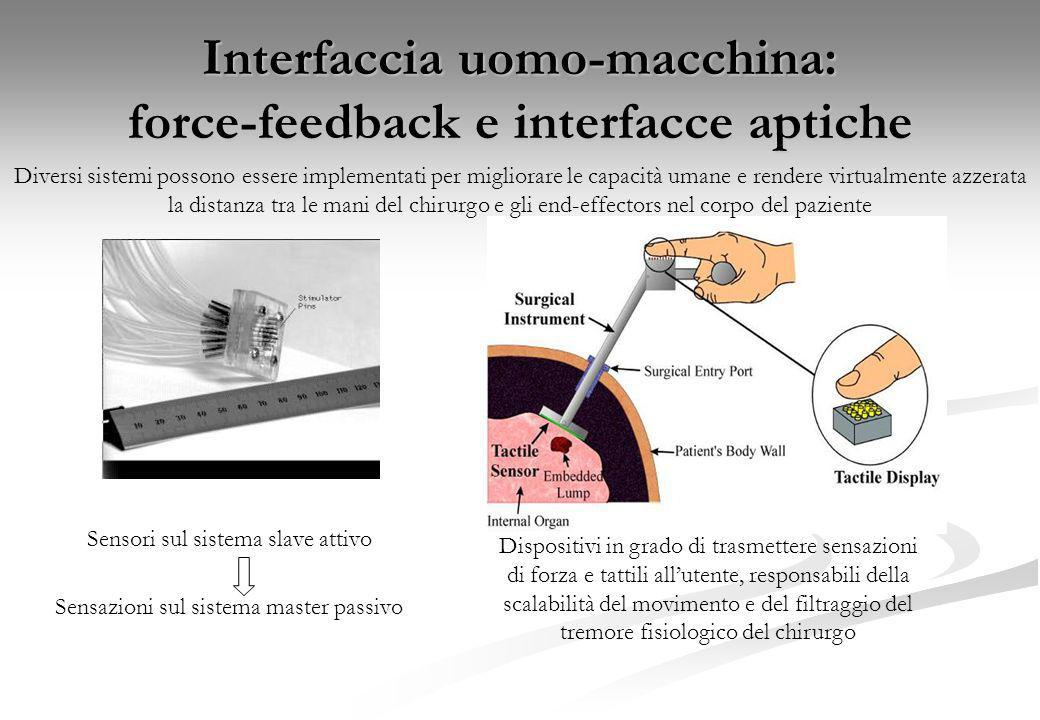 Interfaccia uomo-macchina: force-feedback e interfacce aptiche