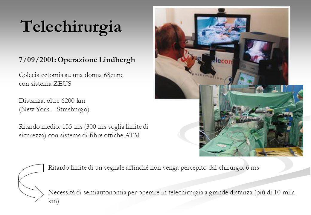 Telechirurgia 7/09/2001: Operazione Lindbergh