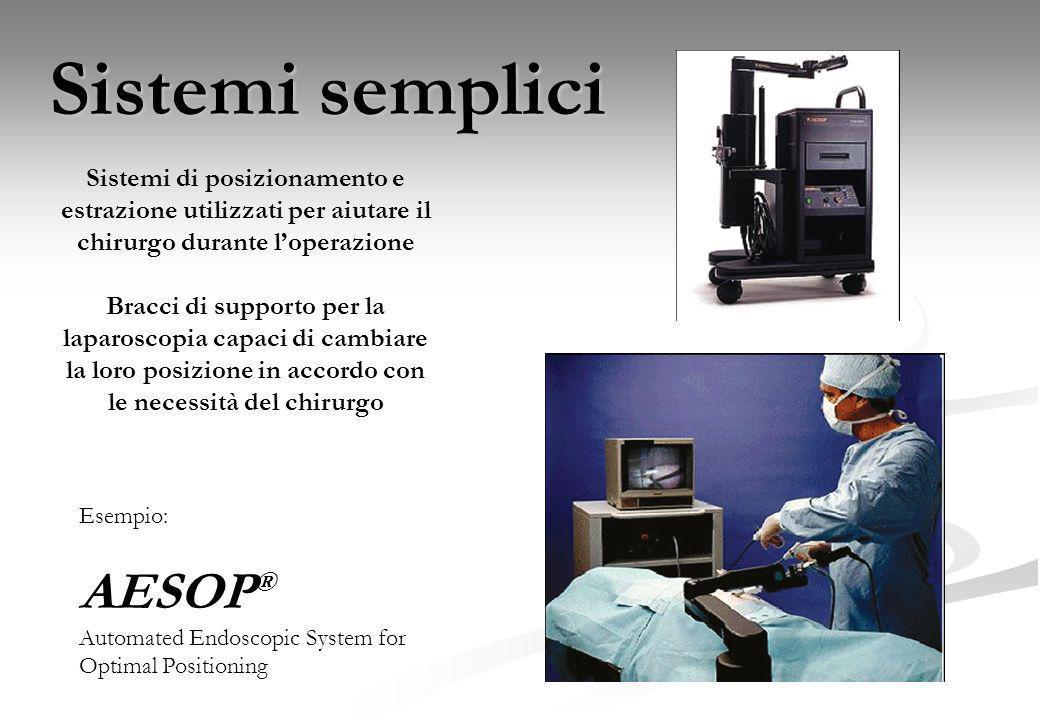 Sistemi semplici AESOP®