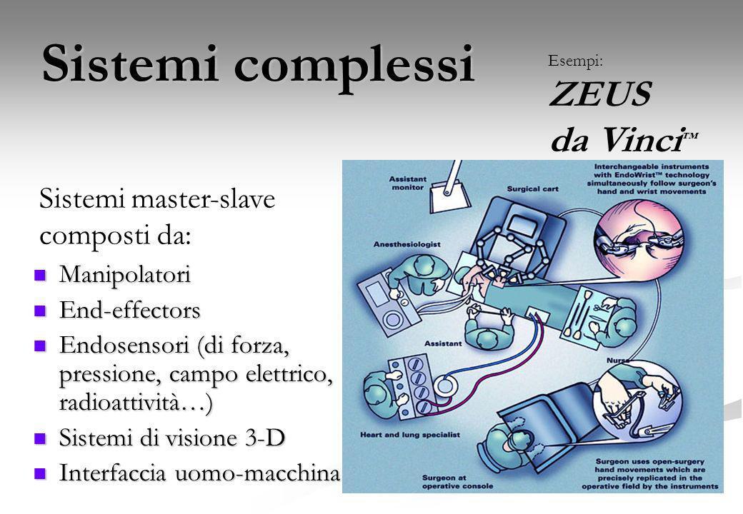Sistemi complessi ZEUS da Vinci™ Sistemi master-slave composti da: