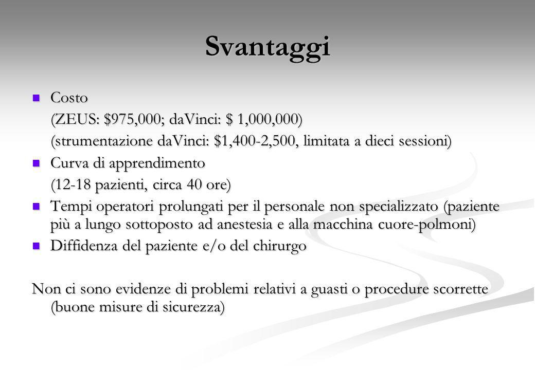 Svantaggi Costo (ZEUS: $975,000; daVinci: $ 1,000,000)