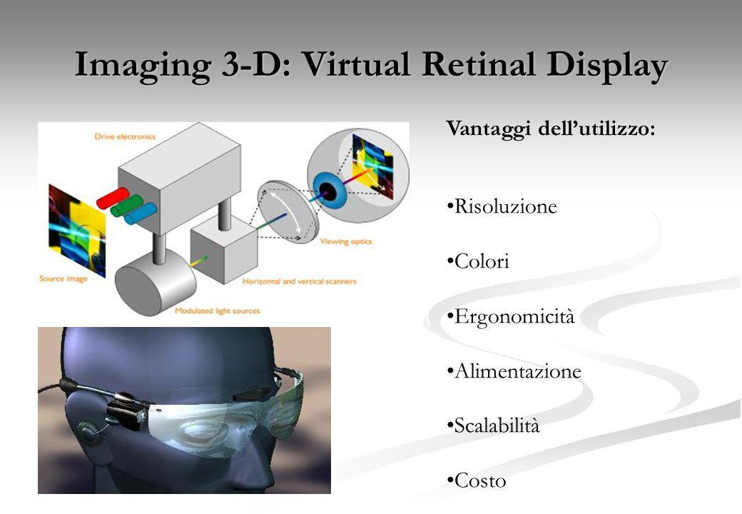 Imaging 3-D: Virtual Retinal Display