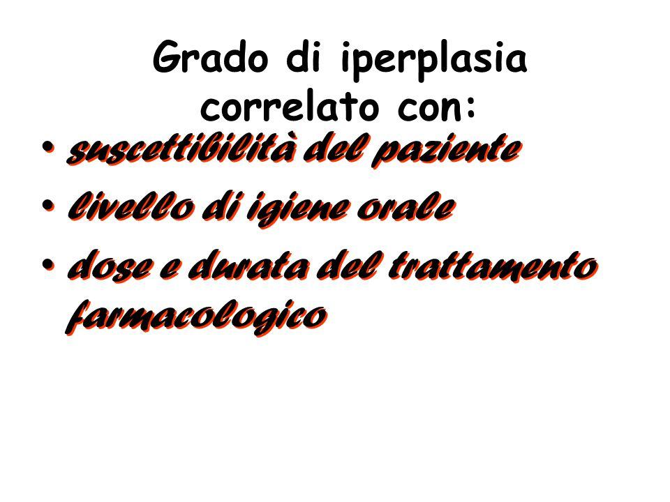 Grado di iperplasia correlato con: