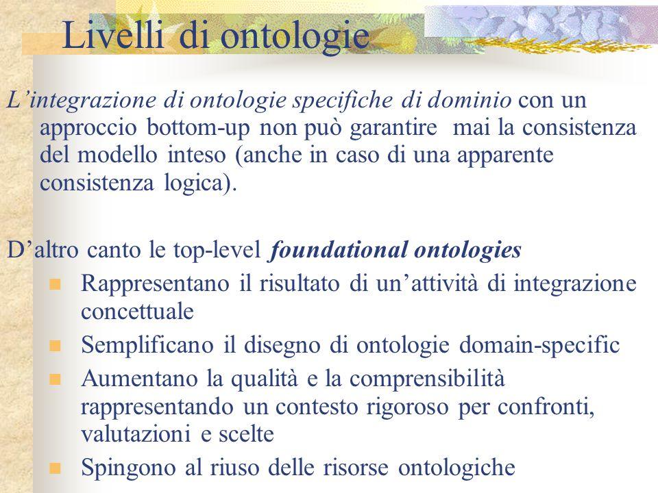 Livelli di ontologie