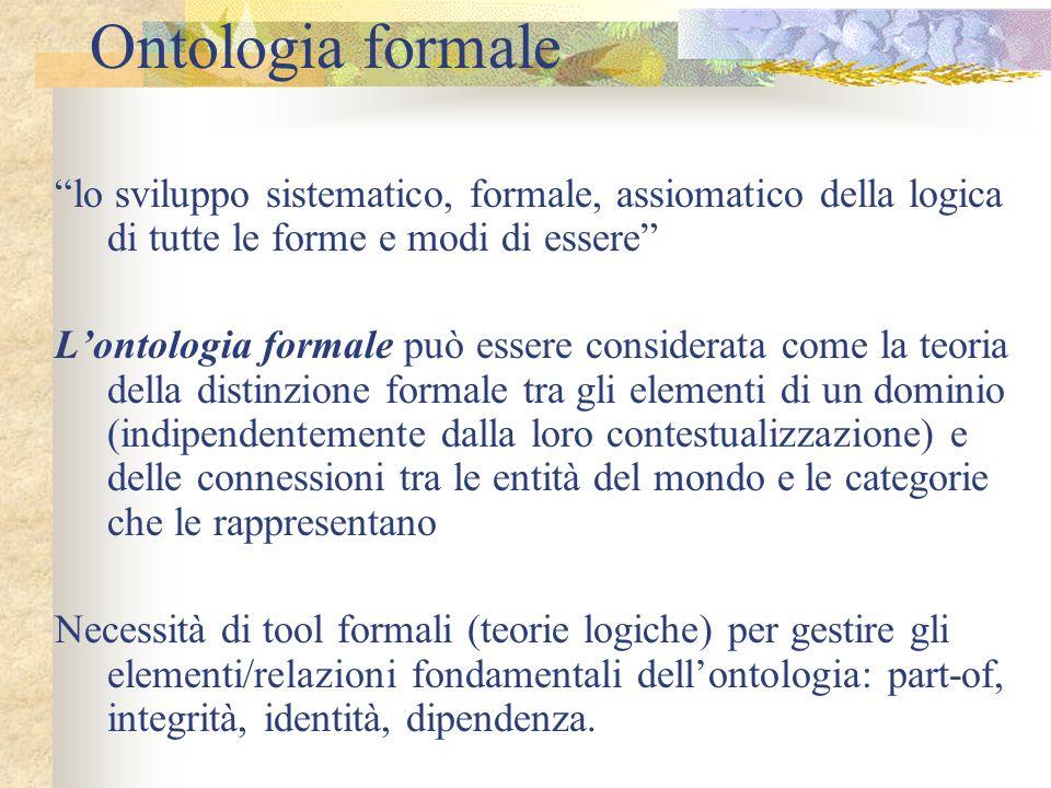 Ontologia formale lo sviluppo sistematico, formale, assiomatico della logica di tutte le forme e modi di essere