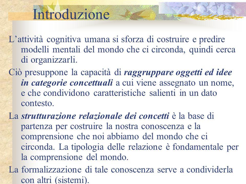 Introduzione L'attività cognitiva umana si sforza di costruire e predire modelli mentali del mondo che ci circonda, quindi cerca di organizzarli.