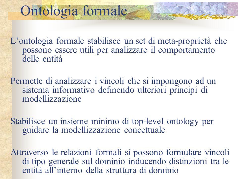 Ontologia formale L'ontologia formale stabilisce un set di meta-proprietà che possono essere utili per analizzare il comportamento delle entità.